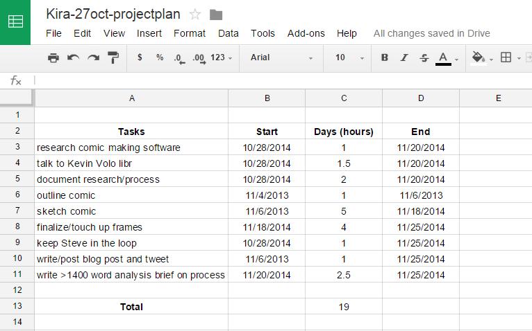 projectplan snip